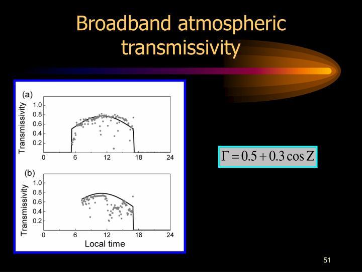 Broadband atmospheric transmissivity