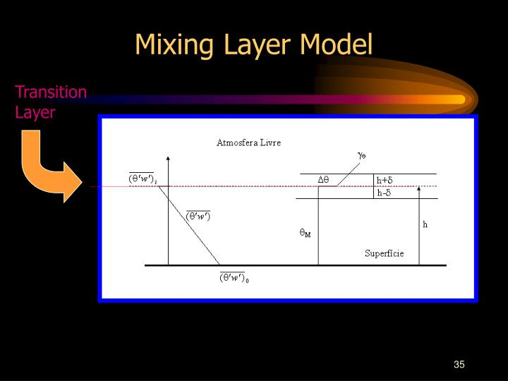 Mixing Layer Model