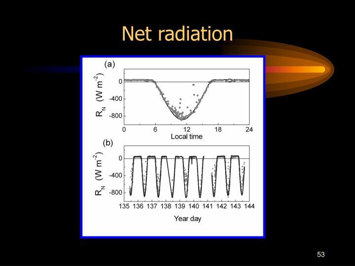 Net radiation