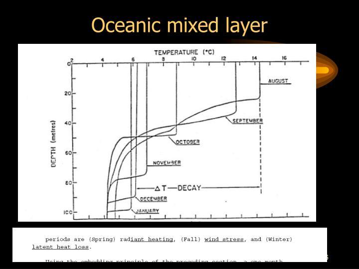 Oceanic mixed layer