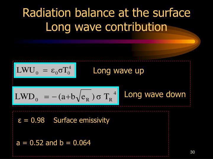 Radiation balance at the surface