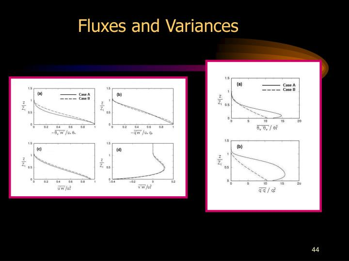 Fluxes and Variances