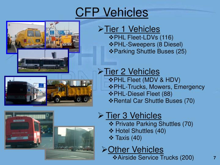 CFP Vehicles