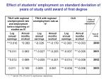 effect of students employment on standard deviation of years of study until award of first degree