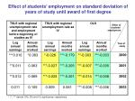 effect of students employment on standard deviation of years of study until award of first degree1
