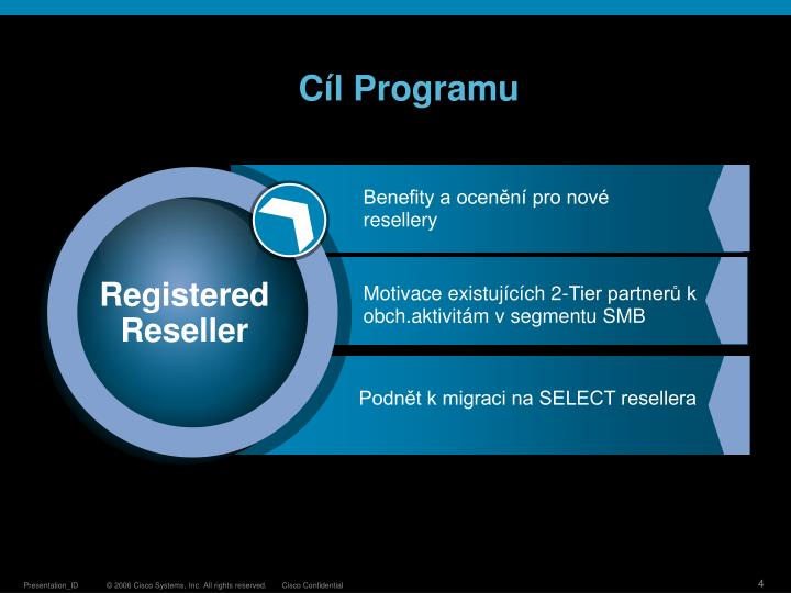 Registered Reseller