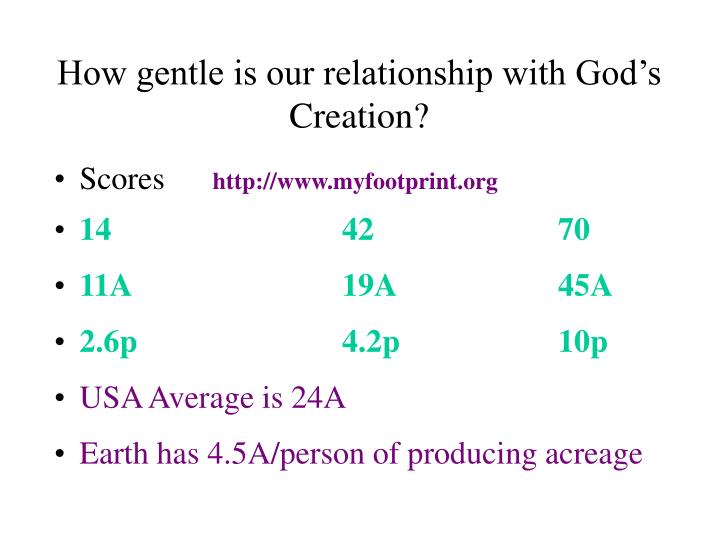 How gentle is our relationship with God's Creation?