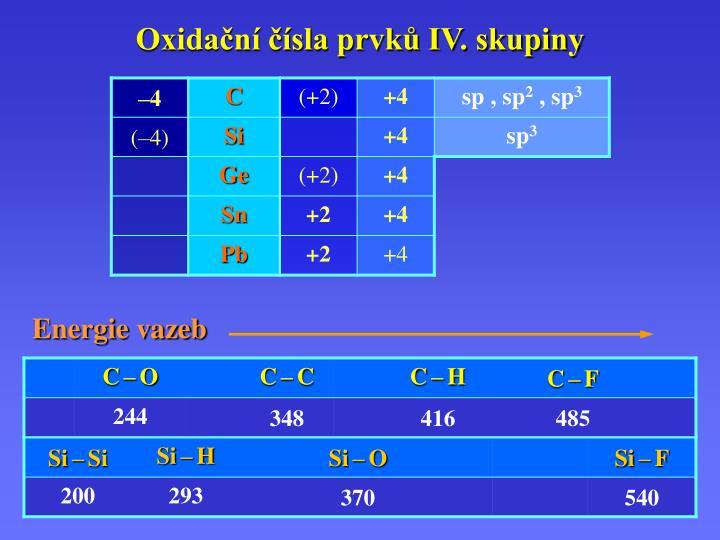 Oxidační čísla prvků IV. skupiny