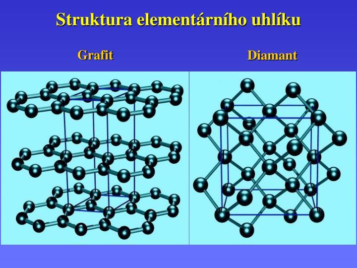 Struktura elementárního uhlíku