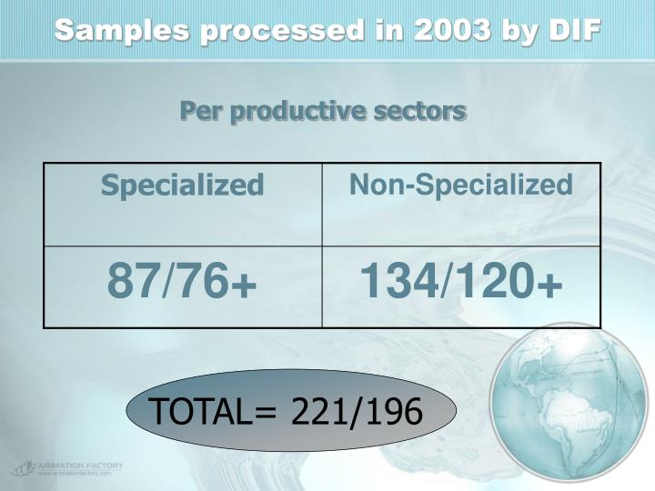 Samples processed in 2003 by DIF