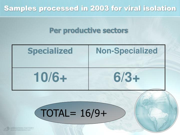 Samples processed in 2003 for viral isolation
