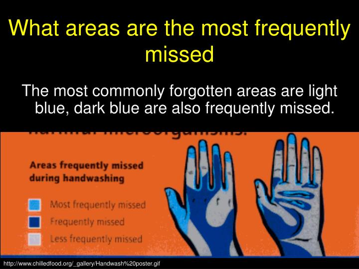 What areas are the most frequently missed