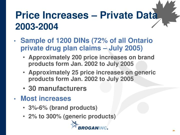 Price Increases – Private Data