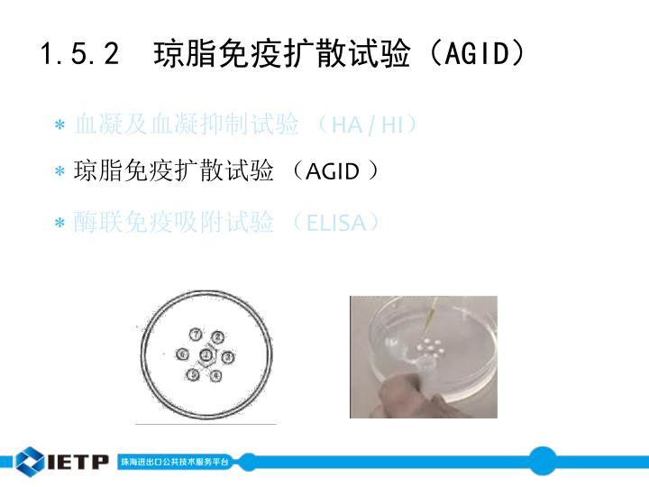 1.5.2  琼脂免疫扩散试验(
