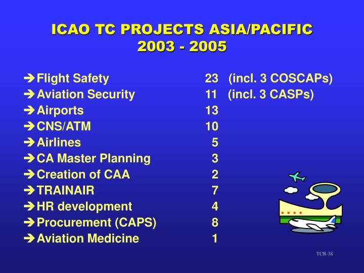 ICAO TC PROJECTS ASIA/PACIFIC 2003 - 2005