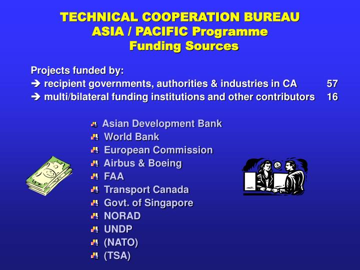 TECHNICAL COOPERATION