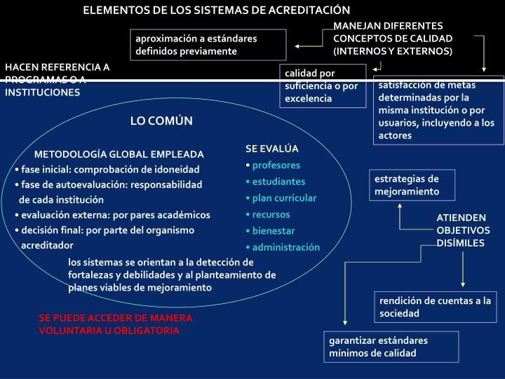 MANEJAN DIFERENTES CONCEPTOS DE CALIDAD (INTERNOS Y EXTERNOS)