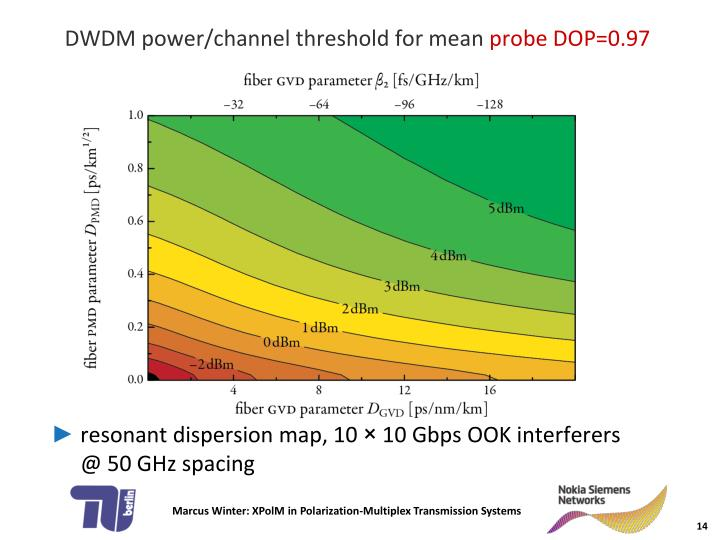DWDM power/channel threshold for mean