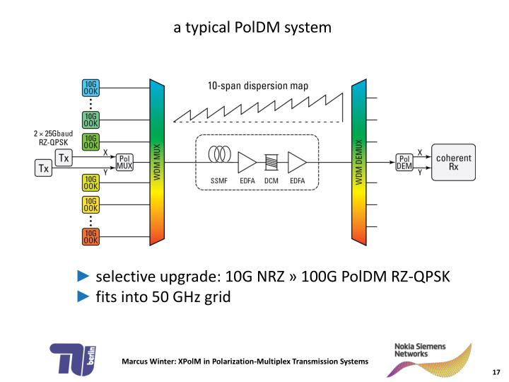 a typical PolDM system