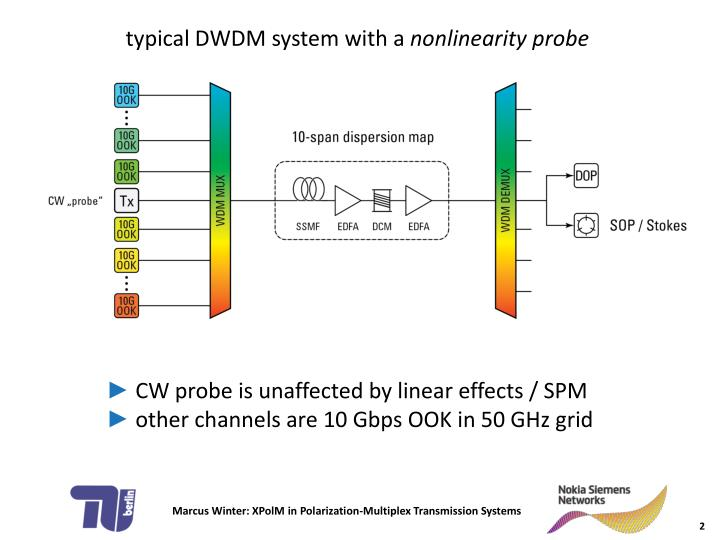 typical DWDM system with a