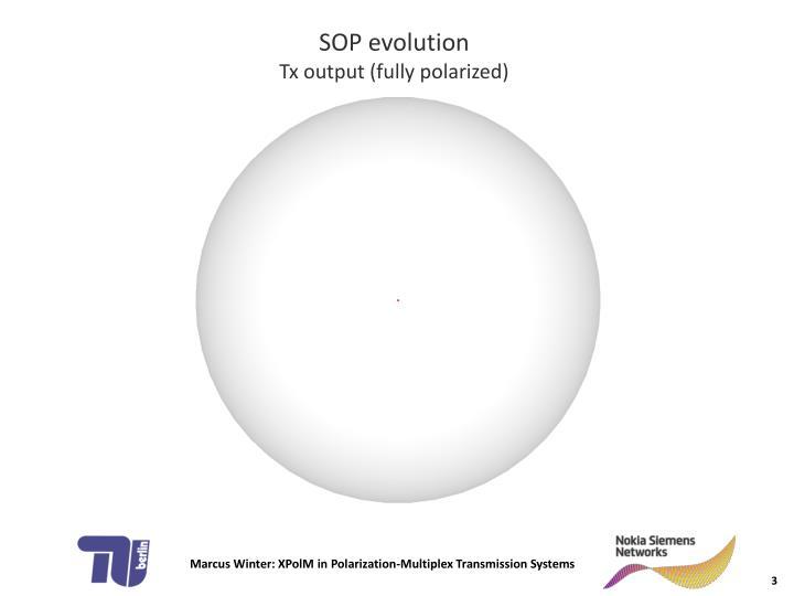 SOP evolution