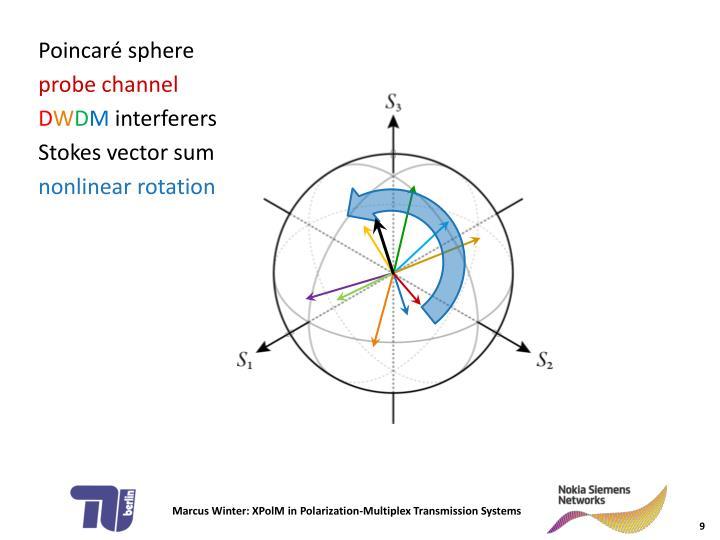 Poincaré sphere