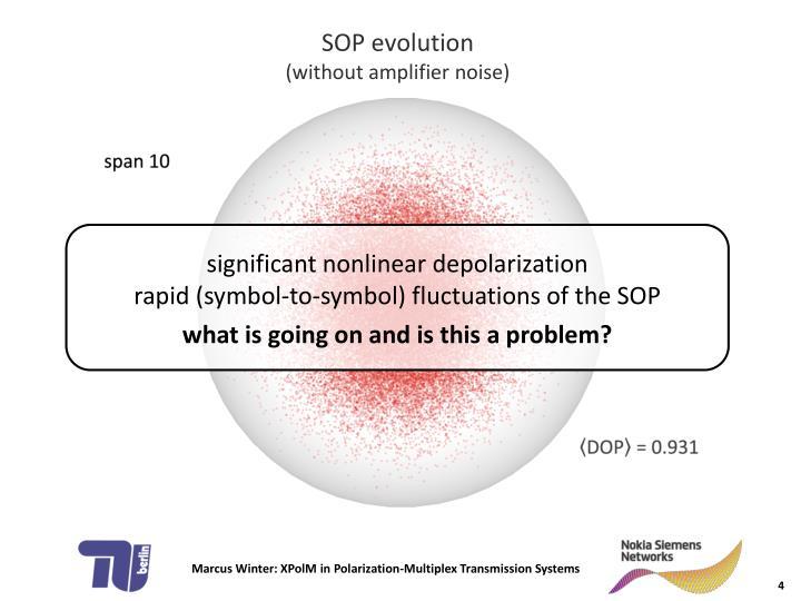 significant nonlinear depolarization