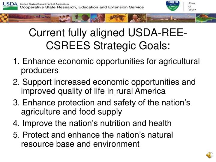 Current fully aligned USDA-REE-CSREES Strategic Goals: