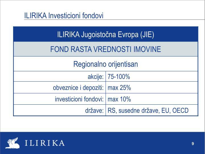 ILIRIKA Investicioni fondovi