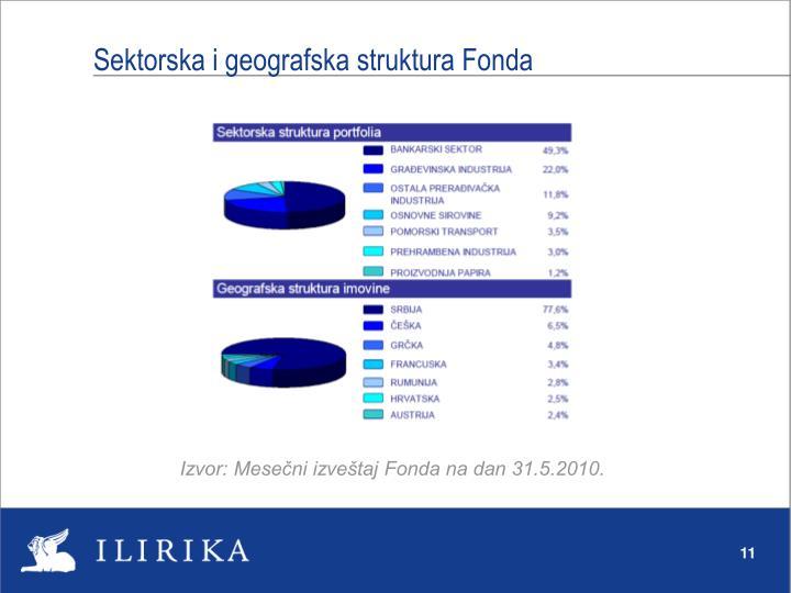 Sektorska i geografska struktura Fonda