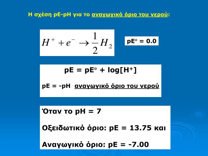 Η σχέση pE-pH για το