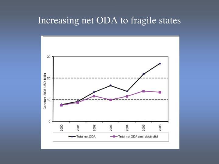 Increasing net ODA to fragile states