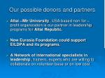 our possible donors and partners2