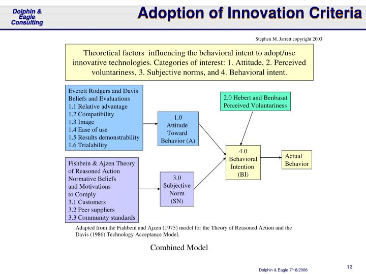 Adoption of Innovation Criteria