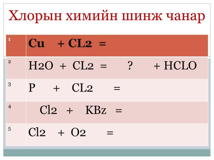 Хлорын химийн шинж чанар