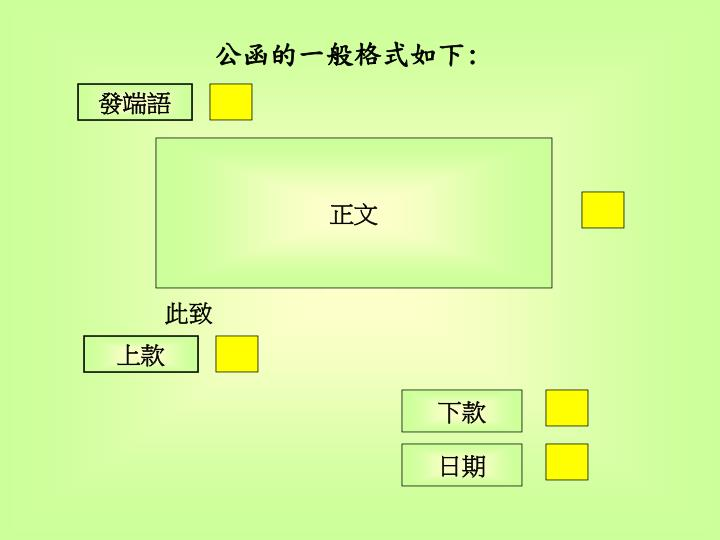 公函的一般格式如下: