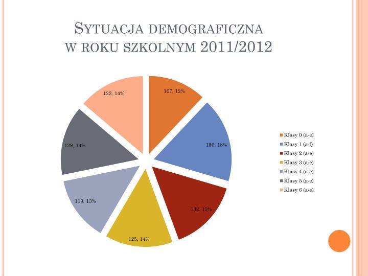 Sytuacja demograficzna