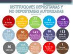 instituciones depositarias y no depositarias autorizadas septiembre 2007