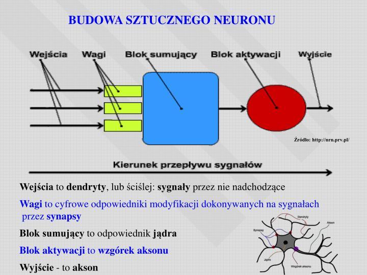 Źródło: http://nrn.prv.pl/