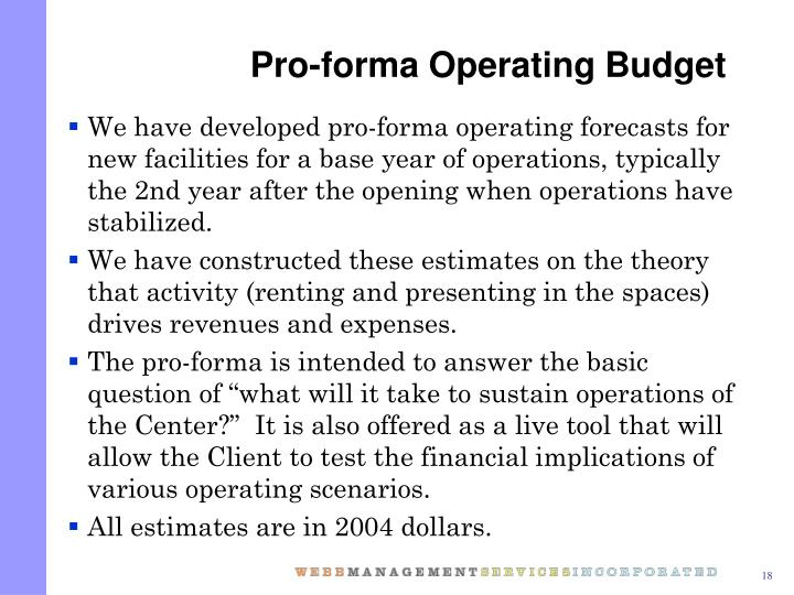 Pro-forma Operating Budget