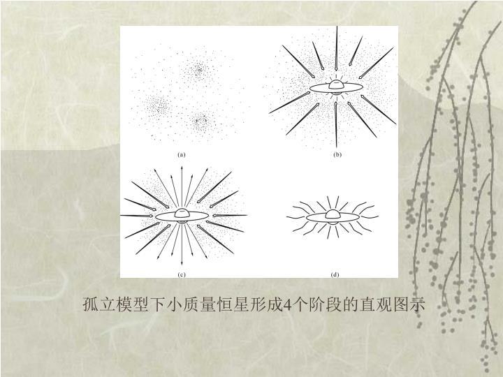 孤立模型下小质量恒星形成
