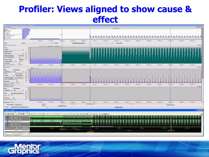Profiler: Views aligned to show cause & effect