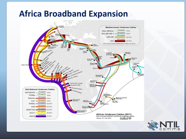 Africa Broadband Expansion