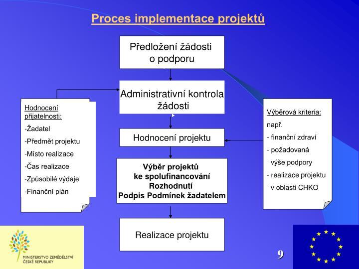 Proces implementace projektů