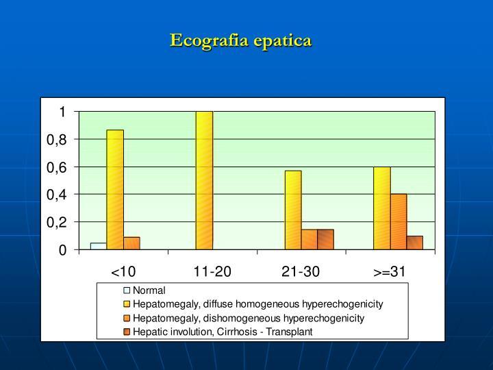 Ecografia epatica