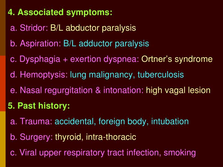 4. Associated symptoms: