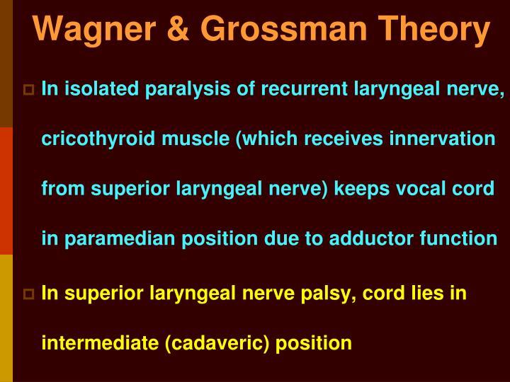 Wagner & Grossman Theory