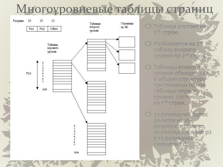 Многоуровневые таблицы страниц