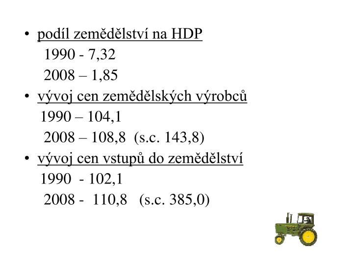 podíl zemědělství na HDP