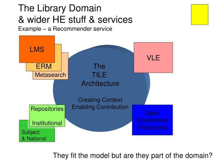 The Library Domain